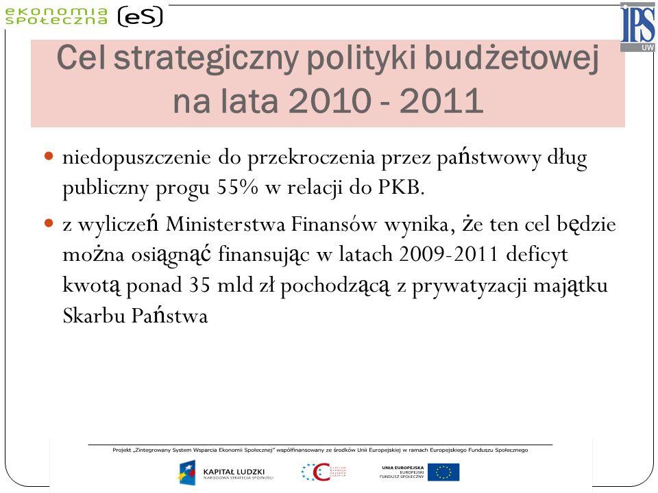 Cel strategiczny polityki budżetowej na lata 2010 - 2011 niedopuszczenie do przekroczenia przez pa ń stwowy dług publiczny progu 55% w relacji do PKB.
