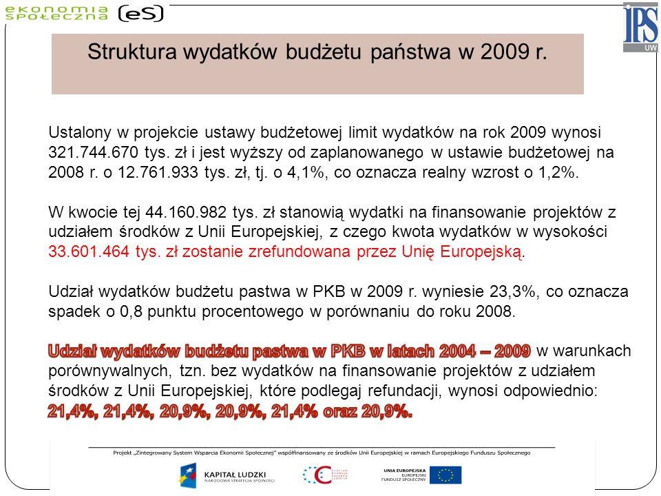 Struktura wydatków budżetu państwa w 2009 r.