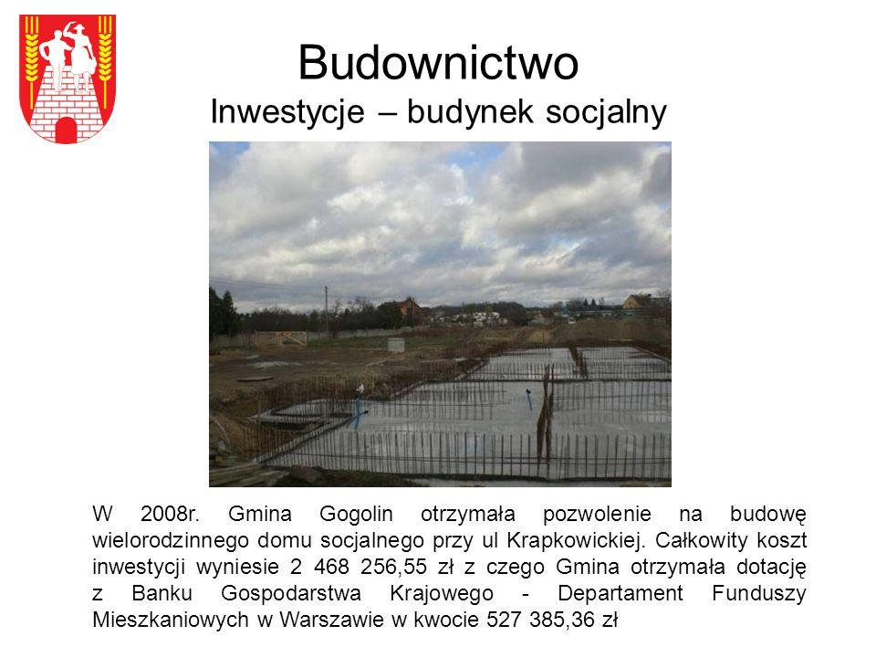 Budownictwo Inwestycje – budynek socjalny W 2008r.
