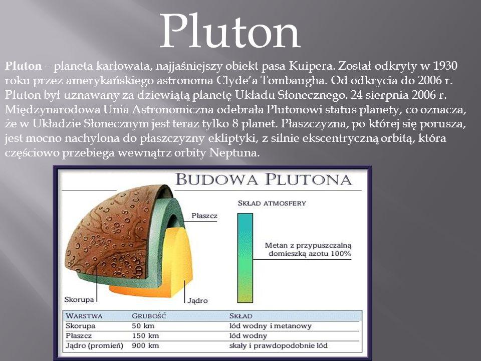 Pluton Pluton – planeta karłowata, najjaśniejszy obiekt pasa Kuipera. Został odkryty w 1930 roku przez amerykańskiego astronoma Clyde'a Tombaugha. Od