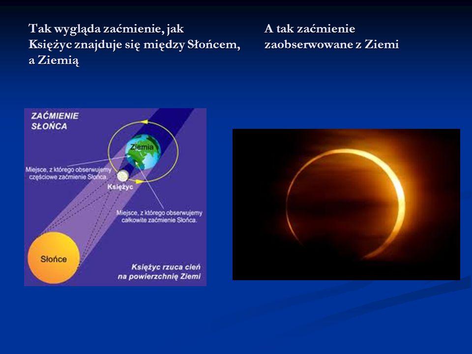 Poznaj planety Układu Słonecznego Największą planetą Układu Słonecznego jest Jowisz.