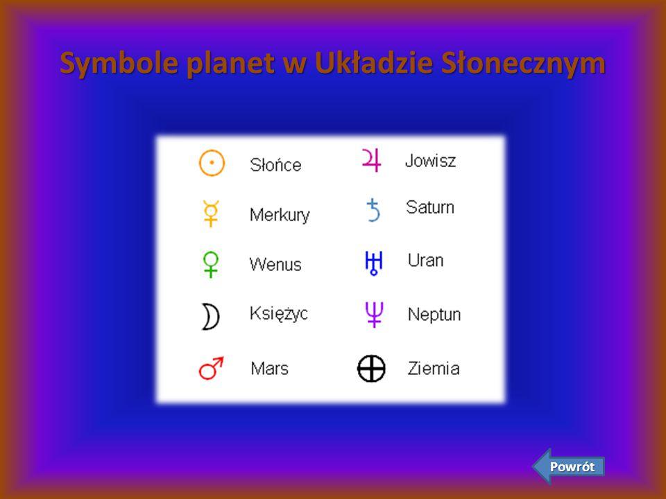 Symbole planet w Układzie Słonecznym Powrót