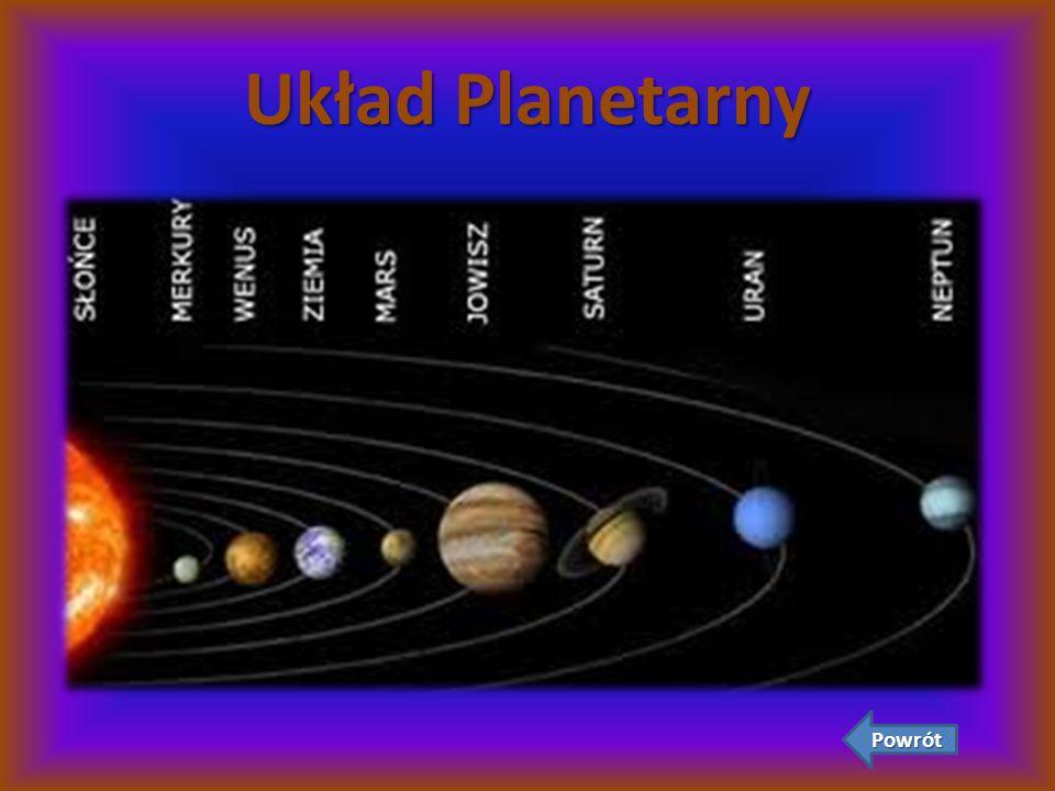 Słońce Gwiazda centralna Układu Słonecznego, wokół której krąży Ziemia, inne planety tego układu, planety karłowate oraz małe ciała Układu Słonecznego.