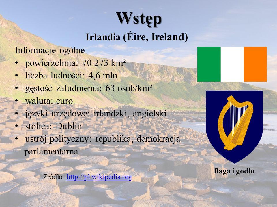 Wstęp Irlandia ( Éire, Ireland) Informacje ogólne powierzchnia: 70 273 km² liczba ludności: 4,6 mln gęstość zaludnienia: 63 osób/km² waluta: euro języ