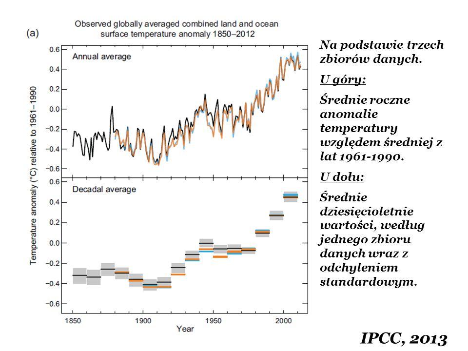 Na podstawie trzech zbiorów danych. U góry: Średnie roczne anomalie temperatury względem średniej z lat 1961-1990. U dołu: Średnie dziesięcioletnie wa