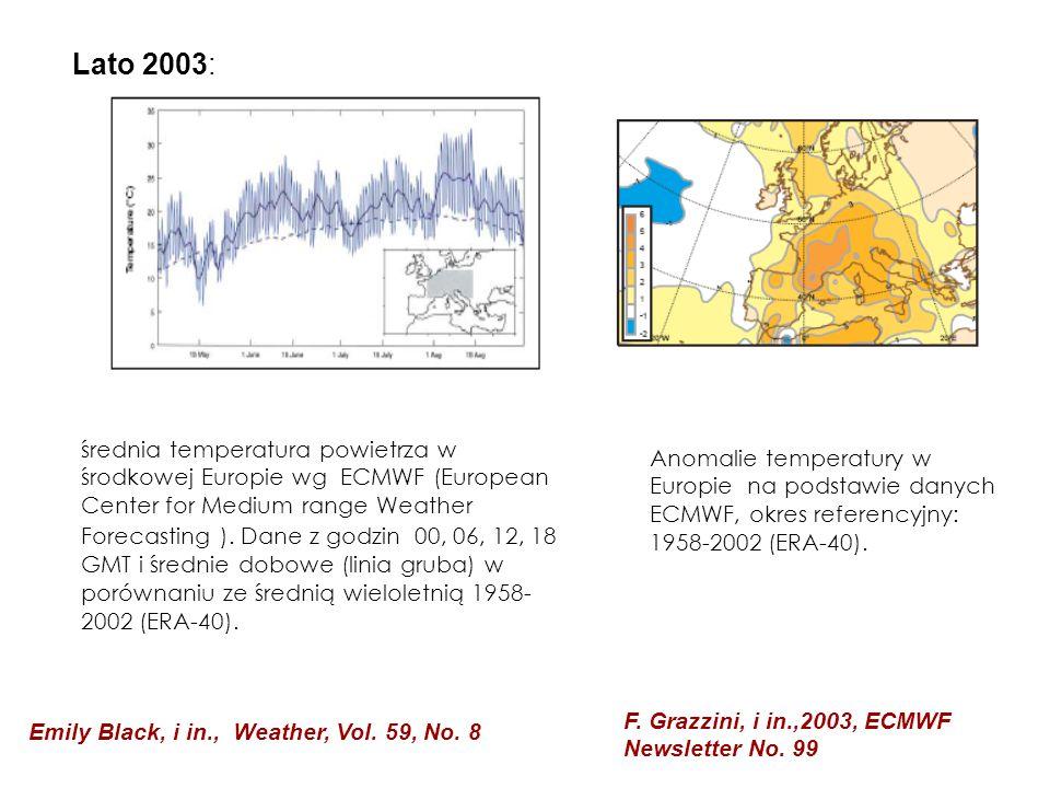 Emily Black, i in., Weather, Vol. 59, No. 8 średnia temperatura powietrza w środkowej Europie wg ECMWF (European Center for Medium range Weather Forec
