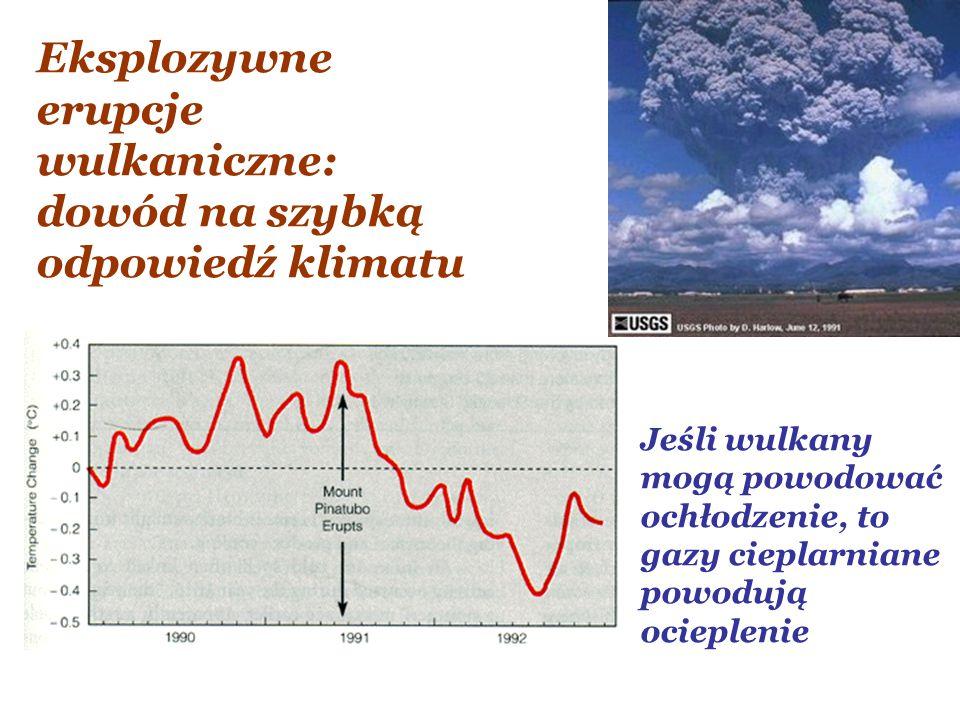 Eksplozywne erupcje wulkaniczne: dowód na szybką odpowiedź klimatu Jeśli wulkany mogą powodować ochłodzenie, to gazy cieplarniane powodują ocieplenie