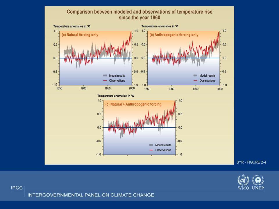 Hadley Center, IPCC TAR, 2001
