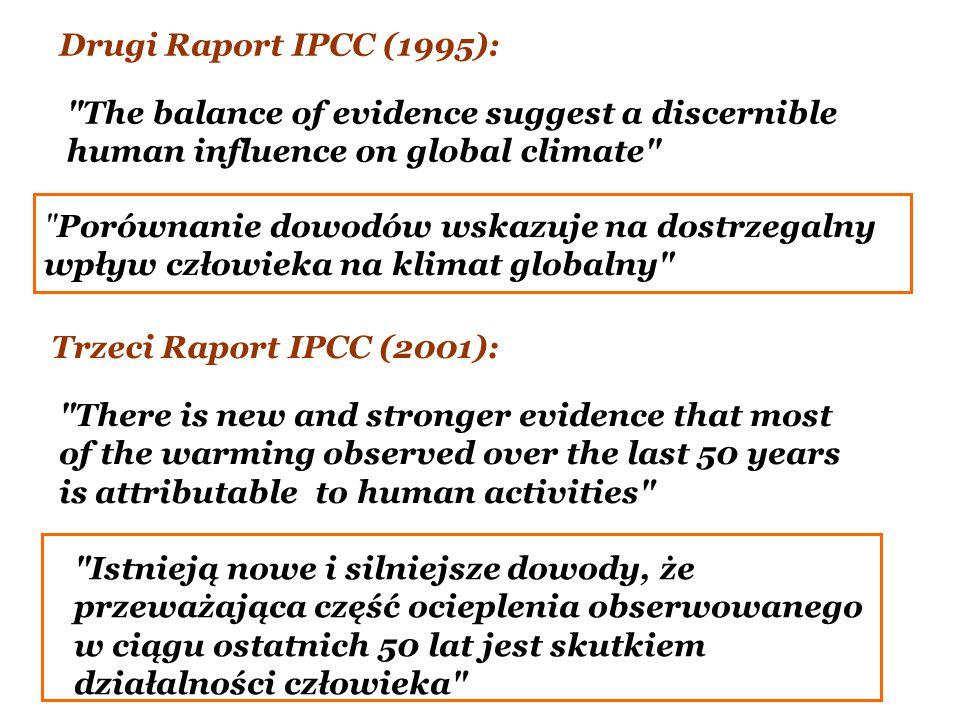 Drugi Raport IPCC (1995):