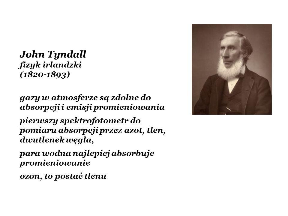John Tyndall fizyk irlandzki (1820-1893) gazy w atmosferze są zdolne do absorpcji i emisji promieniowania pierwszy spektrofotometr do pomiaru absorpcj