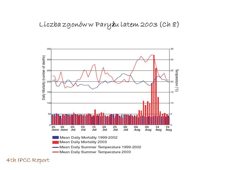 Liczba zgonów w Pary ż u latem 2003 (Ch 8) 4th IPCC Report