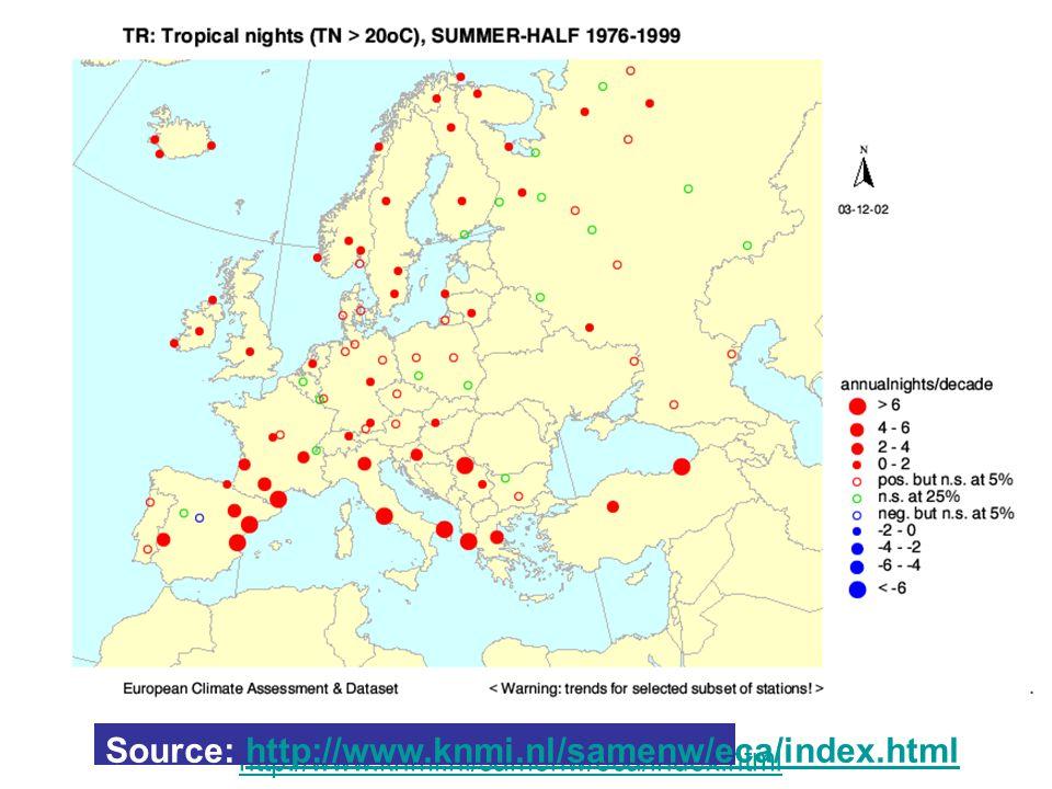 Source: http://www.knmi.nl/samenw/eca/index.htmlhttp://www.knmi.nl/samenw/eca/index.html Source: http://www.knmi.nl/samenw/eca/index.htmlhttp://www.kn