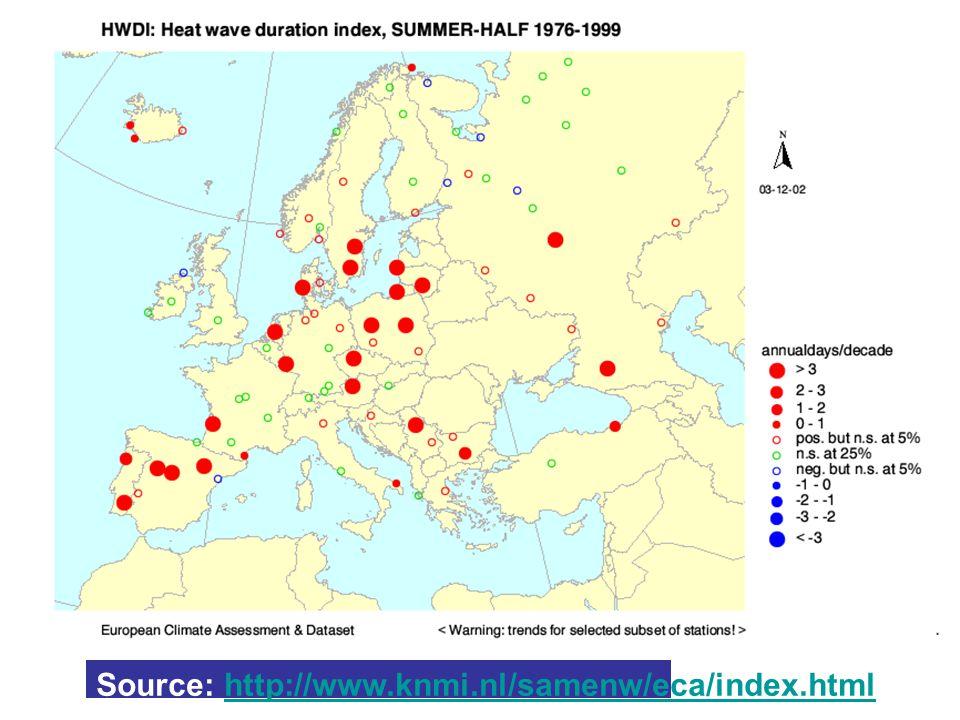 Source: http://www.knmi.nl/samenw/eca/index.htmlhttp://www.knmi.nl/samenw/eca/index.html