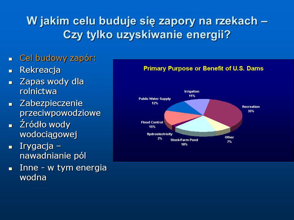 W jakim celu buduje się zapory na rzekach – Czy tylko uzyskiwanie energii.