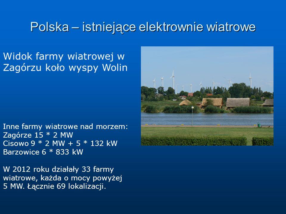 Polska – istniejące elektrownie wiatrowe Widok farmy wiatrowej w Zagórzu koło wyspy Wolin Inne farmy wiatrowe nad morzem: Zagórze 15 * 2 MW Cisowo 9 * 2 MW + 5 * 132 kW Barzowice 6 * 833 kW W 2012 roku działały 33 farmy wiatrowe, każda o mocy powyżej 5 MW.