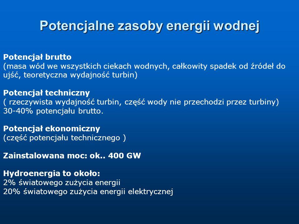 Potencjalne zasoby energii wodnej Potencjał brutto (masa wód we wszystkich ciekach wodnych, całkowity spadek od źródeł do ujść, teoretyczna wydajność turbin) Potencjał techniczny ( rzeczywista wydajność turbin, część wody nie przechodzi przez turbiny) 30-40% potencjału brutto.