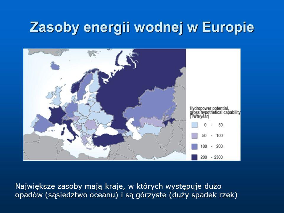 Zasoby energii wodnej w Europie Największe zasoby mają kraje, w których występuje dużo opadów (sąsiedztwo oceanu) i są górzyste (duży spadek rzek)