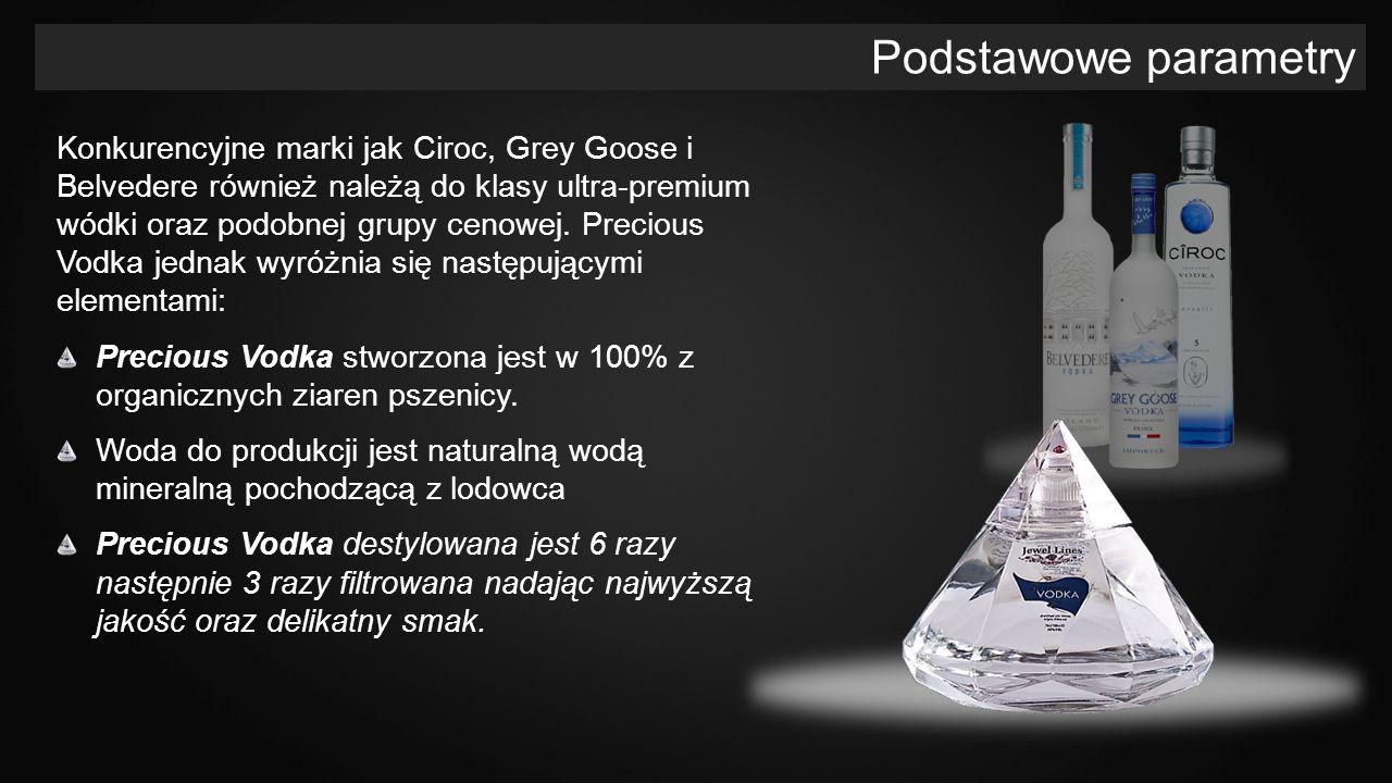 Konkurencyjne marki jak Ciroc, Grey Goose i Belvedere również należą do klasy ultra-premium wódki oraz podobnej grupy cenowej. Precious Vodka jednak w