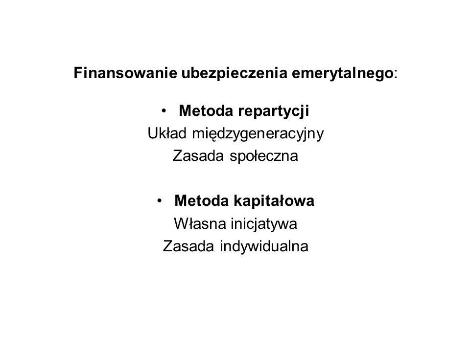Finansowanie ubezpieczenia emerytalnego: Metoda repartycji Układ międzygeneracyjny Zasada społeczna Metoda kapitałowa Własna inicjatywa Zasada indywid