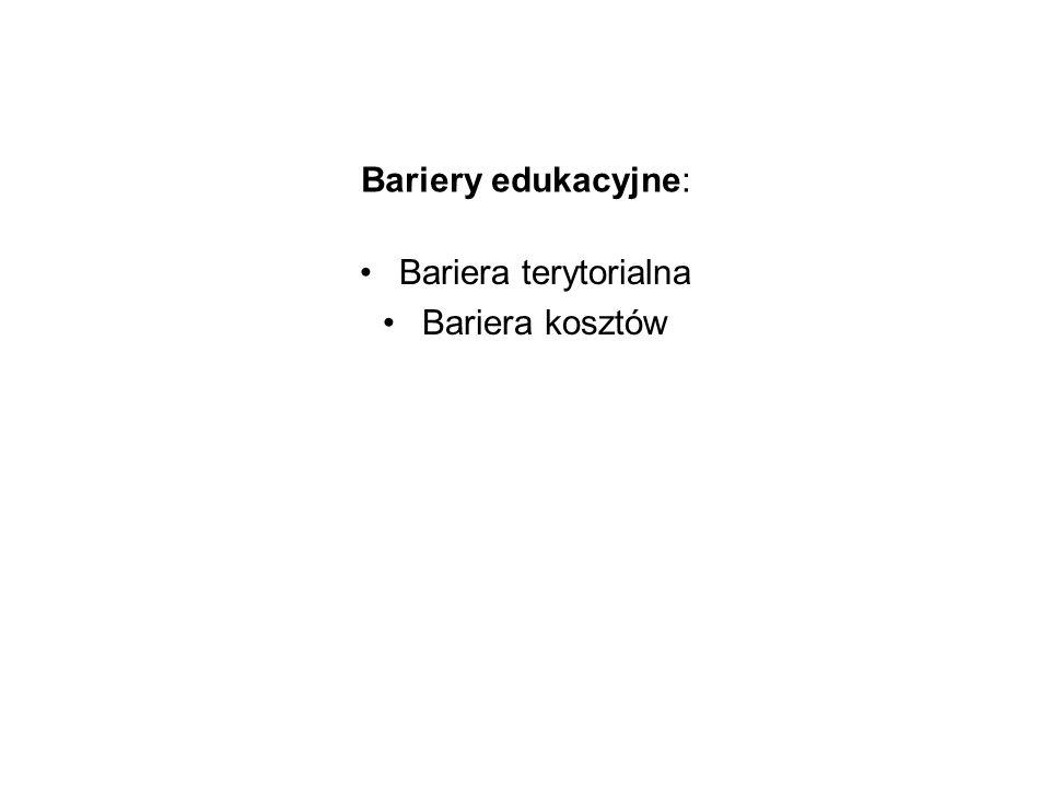Bariery edukacyjne: Bariera terytorialna Bariera kosztów