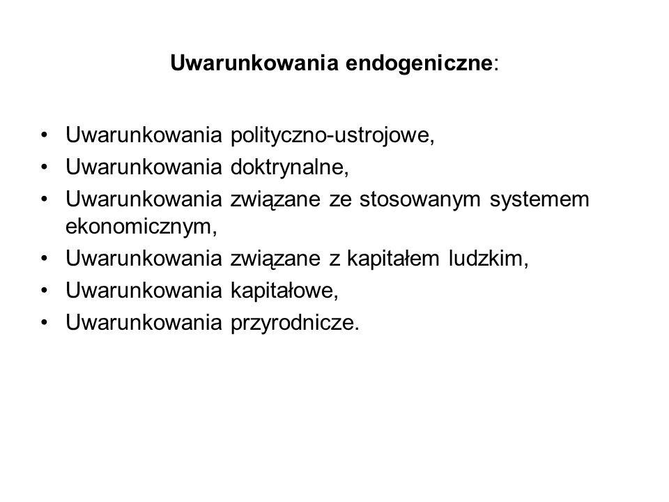 Uwarunkowania endogeniczne: Uwarunkowania polityczno-ustrojowe, Uwarunkowania doktrynalne, Uwarunkowania związane ze stosowanym systemem ekonomicznym,
