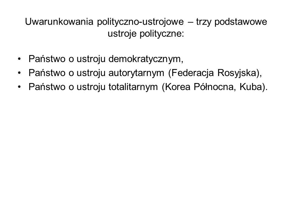 Uwarunkowania polityczno-ustrojowe – trzy podstawowe ustroje polityczne: Państwo o ustroju demokratycznym, Państwo o ustroju autorytarnym (Federacja R