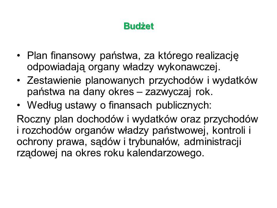 Budżet Plan finansowy państwa, za którego realizację odpowiadają organy władzy wykonawczej. Zestawienie planowanych przychodów i wydatków państwa na d