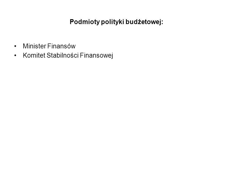 Podmioty polityki budżetowej: Minister Finansów Komitet Stabilności Finansowej