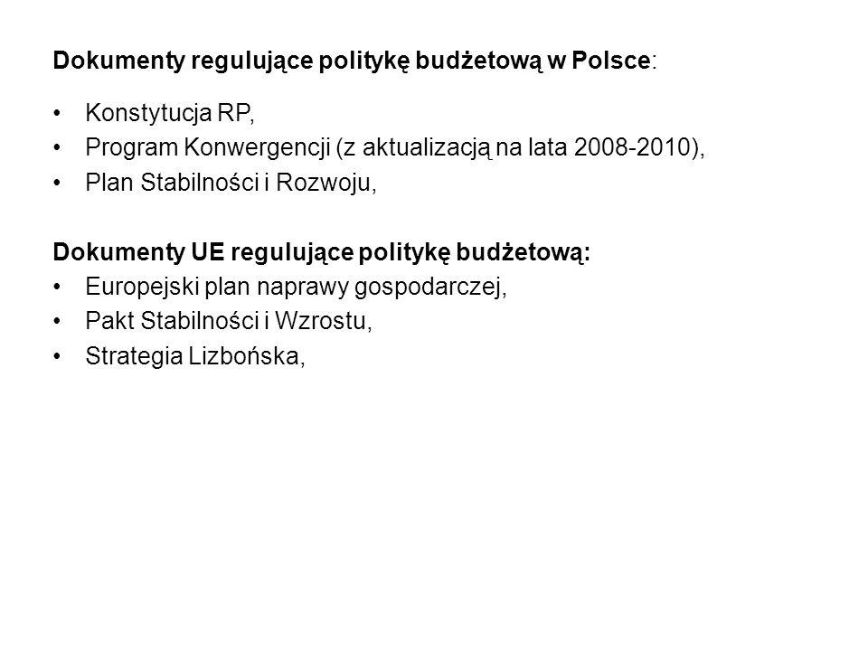 Dokumenty regulujące politykę budżetową w Polsce: Konstytucja RP, Program Konwergencji (z aktualizacją na lata 2008-2010), Plan Stabilności i Rozwoju,