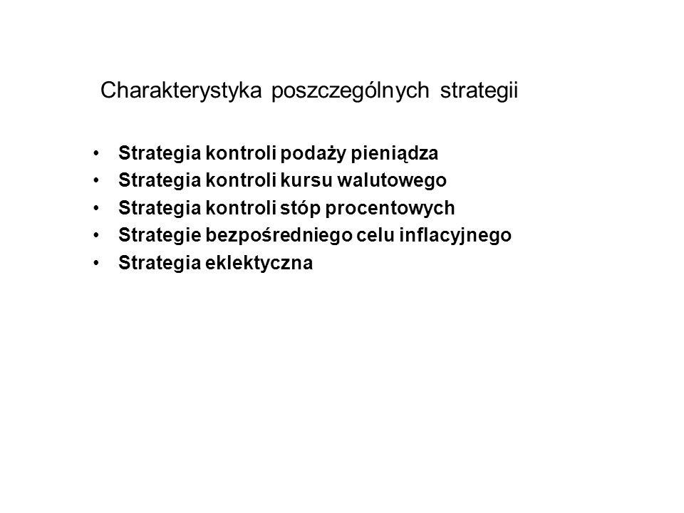 Charakterystyka poszczególnych strategii Strategia kontroli podaży pieniądza Strategia kontroli kursu walutowego Strategia kontroli stóp procentowych
