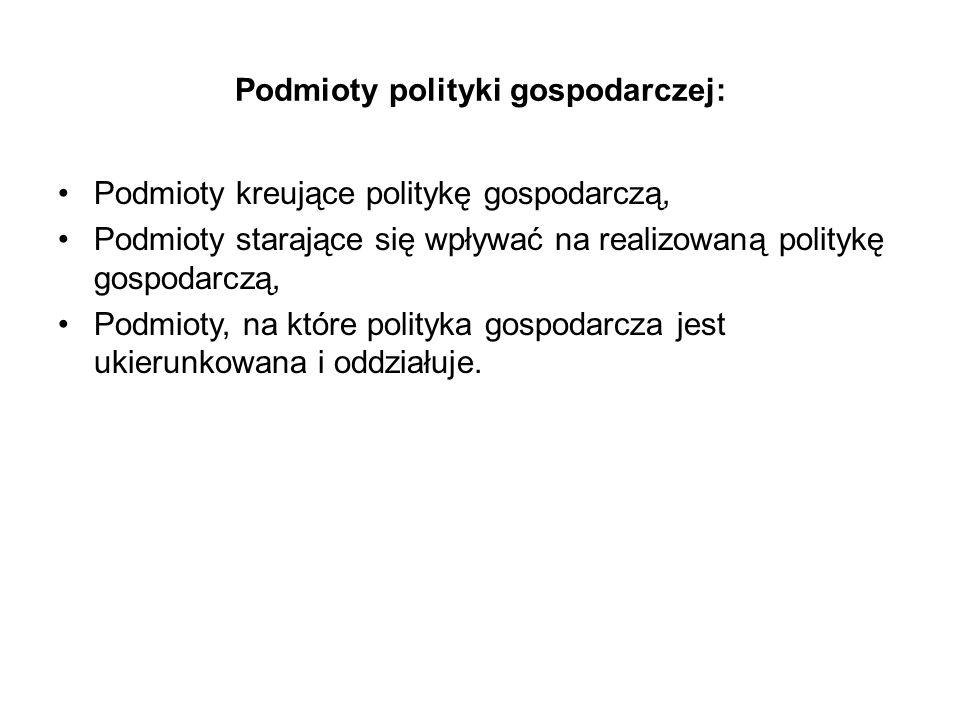 Podmioty polityki gospodarczej: Podmioty kreujące politykę gospodarczą, Podmioty starające się wpływać na realizowaną politykę gospodarczą, Podmioty,