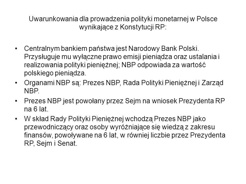 Uwarunkowania dla prowadzenia polityki monetarnej w Polsce wynikające z Konstytucji RP: Centralnym bankiem państwa jest Narodowy Bank Polski. Przysług