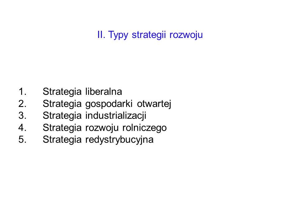 II. Typy strategii rozwoju 1.Strategia liberalna 2.Strategia gospodarki otwartej 3.Strategia industrializacji 4.Strategia rozwoju rolniczego 5.Strateg