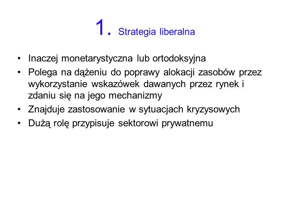 1. Strategia liberalna Inaczej monetarystyczna lub ortodoksyjna Polega na dążeniu do poprawy alokacji zasobów przez wykorzystanie wskazówek dawanych p