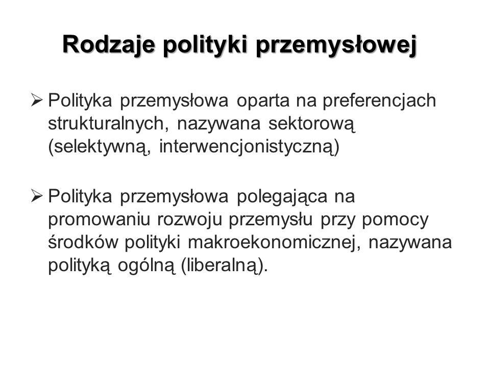 Rodzaje polityki przemysłowej  Polityka przemysłowa oparta na preferencjach strukturalnych, nazywana sektorową (selektywną, interwencjonistyczną)  P