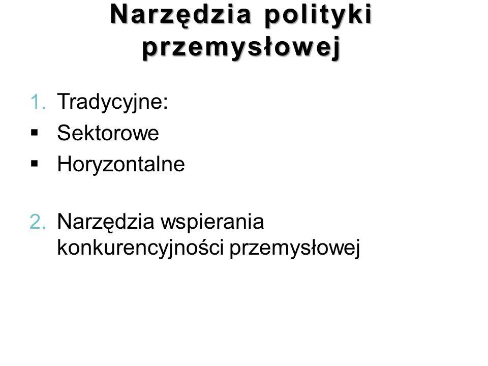 Narzędzia polityki przemysłowej 1. Tradycyjne:  Sektorowe  Horyzontalne 2. Narzędzia wspierania konkurencyjności przemysłowej