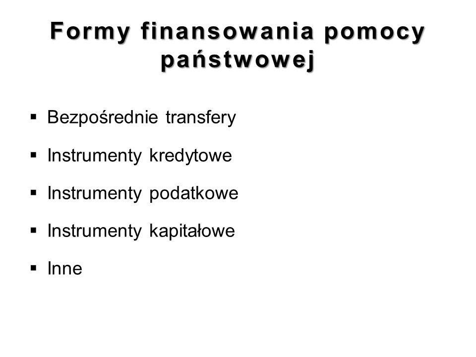 Formy finansowania pomocy państwowej  Bezpośrednie transfery  Instrumenty kredytowe  Instrumenty podatkowe  Instrumenty kapitałowe  Inne