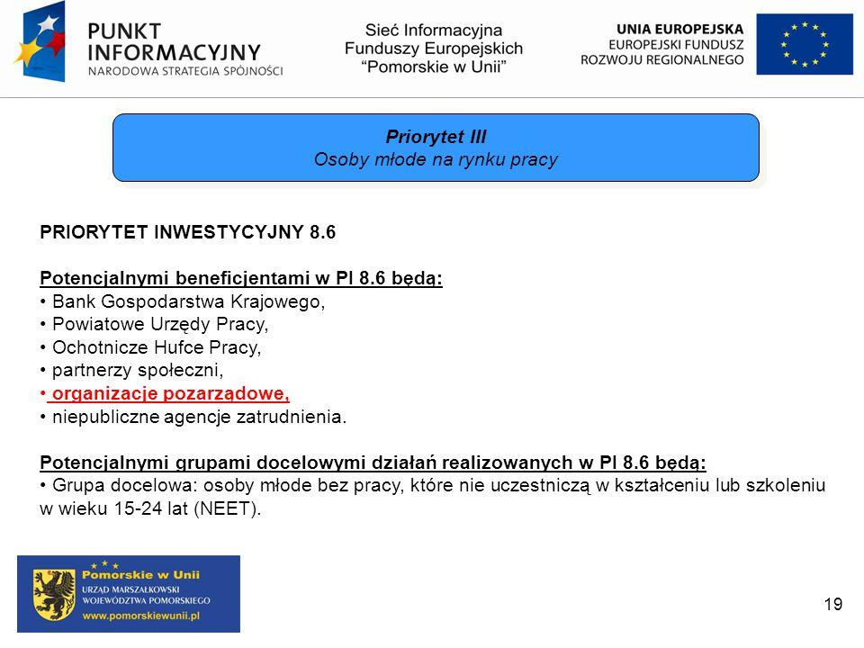 19 Priorytet III Osoby młode na rynku pracy Priorytet III Osoby młode na rynku pracy PRIORYTET INWESTYCYJNY 8.6 Potencjalnymi beneficjentami w PI 8.6