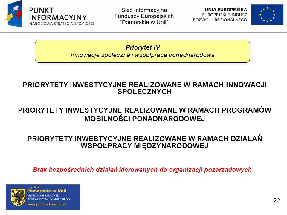 22 Priorytet IV Innowacje społeczne i współpraca ponadnarodowa Priorytet IV Innowacje społeczne i współpraca ponadnarodowa PRIORYTETY INWESTYCYJNE REA