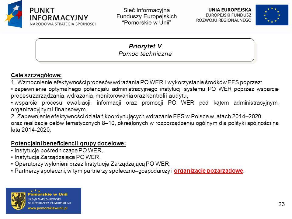 Priorytet V Pomoc techniczna Priorytet V Pomoc techniczna Cele szczegółowe: 1. Wzmocnienie efektywności procesów wdrażania PO WER i wykorzystania środ
