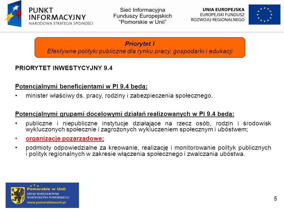 PRIORYTET INWESTYCYJNY 9.4 Potencjalnymi beneficjentami w PI 9.4 będą: minister właściwy ds. pracy, rodziny i zabezpieczenia społecznego. Potencjalnym
