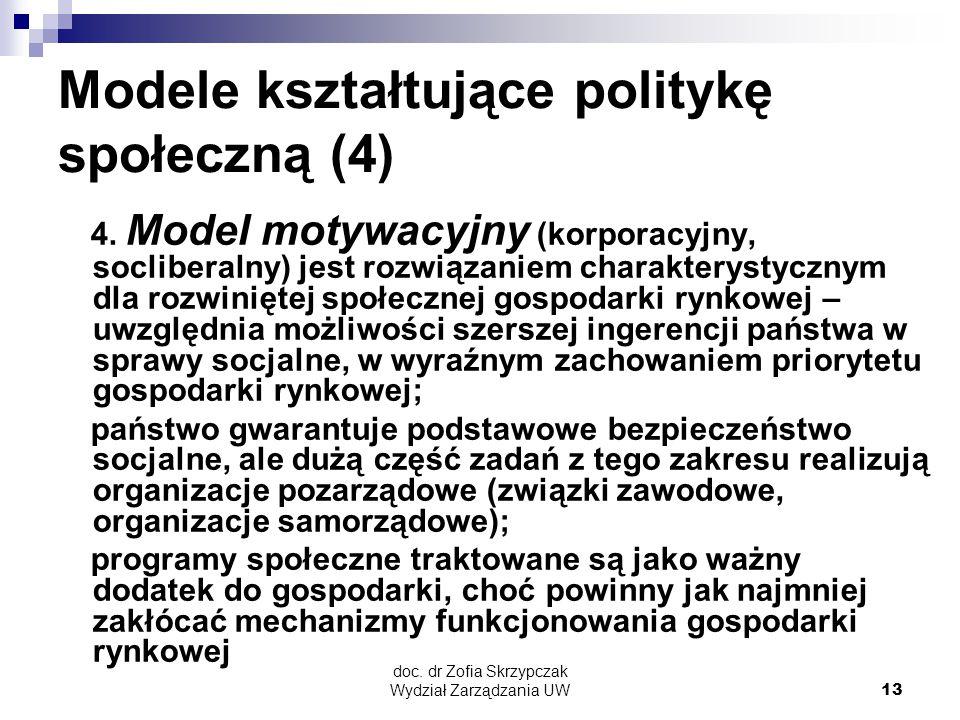 doc. dr Zofia Skrzypczak Wydział Zarządzania UW13 Modele kształtujące politykę społeczną (4) 4. Model motywacyjny (korporacyjny, socliberalny) jest ro