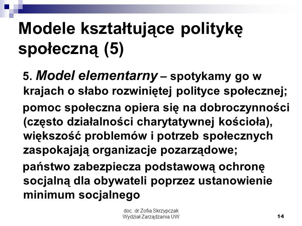 doc. dr Zofia Skrzypczak Wydział Zarządzania UW14 Modele kształtujące politykę społeczną (5) 5. Model elementarny – spotykamy go w krajach o słabo roz