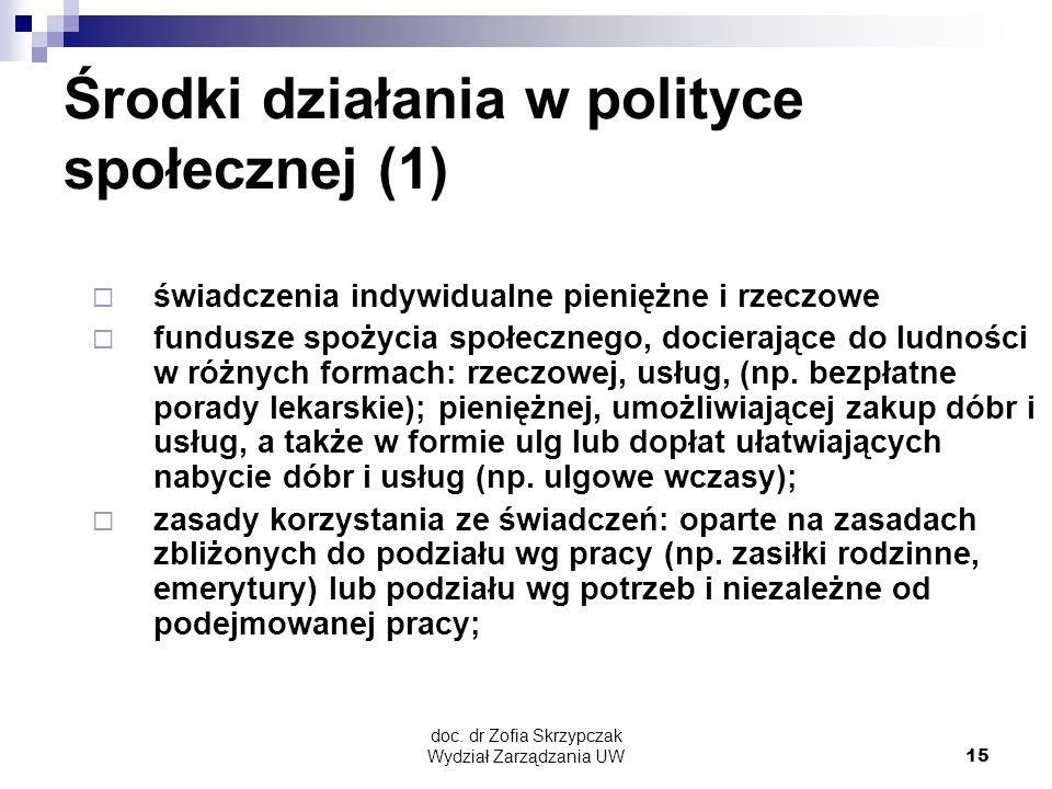 doc. dr Zofia Skrzypczak Wydział Zarządzania UW15 Środki działania w polityce społecznej (1)  świadczenia indywidualne pieniężne i rzeczowe  fundusz