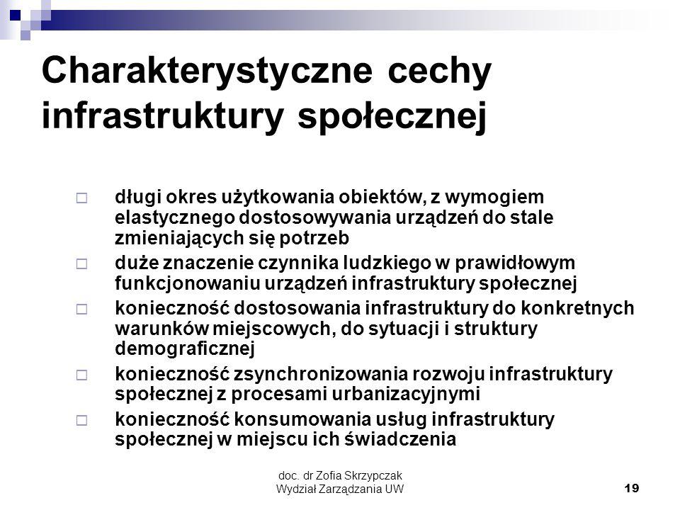 doc. dr Zofia Skrzypczak Wydział Zarządzania UW19 Charakterystyczne cechy infrastruktury społecznej  długi okres użytkowania obiektów, z wymogiem ela