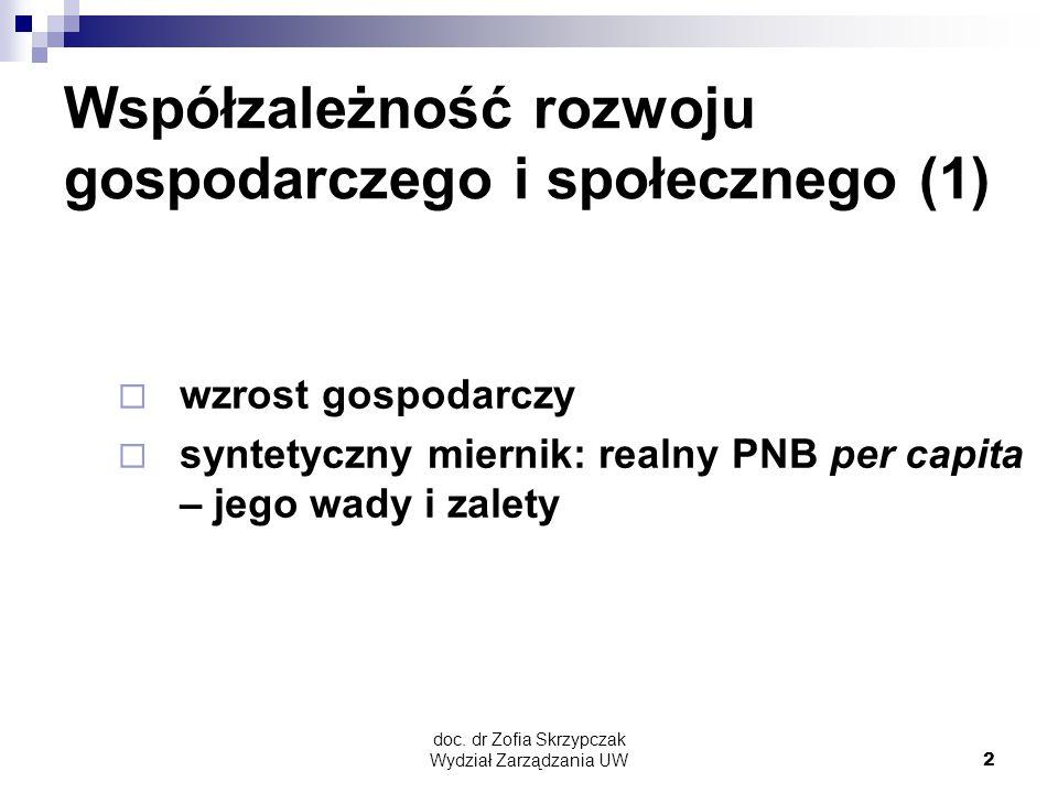doc. dr Zofia Skrzypczak Wydział Zarządzania UW2 Współzależność rozwoju gospodarczego i społecznego (1)  wzrost gospodarczy  syntetyczny miernik: re