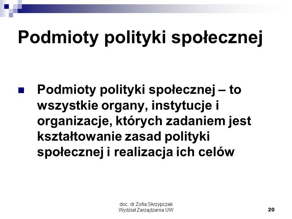 doc. dr Zofia Skrzypczak Wydział Zarządzania UW20 Podmioty polityki społecznej Podmioty polityki społecznej – to wszystkie organy, instytucje i organi