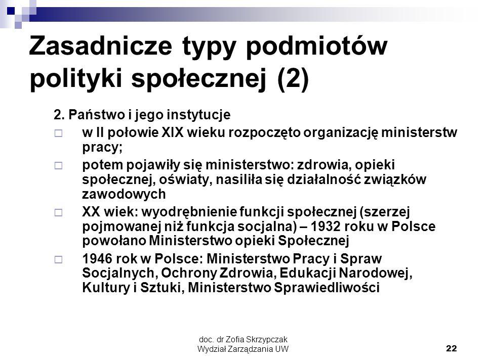 doc. dr Zofia Skrzypczak Wydział Zarządzania UW22 Zasadnicze typy podmiotów polityki społecznej (2) 2. Państwo i jego instytucje  w II połowie XIX wi