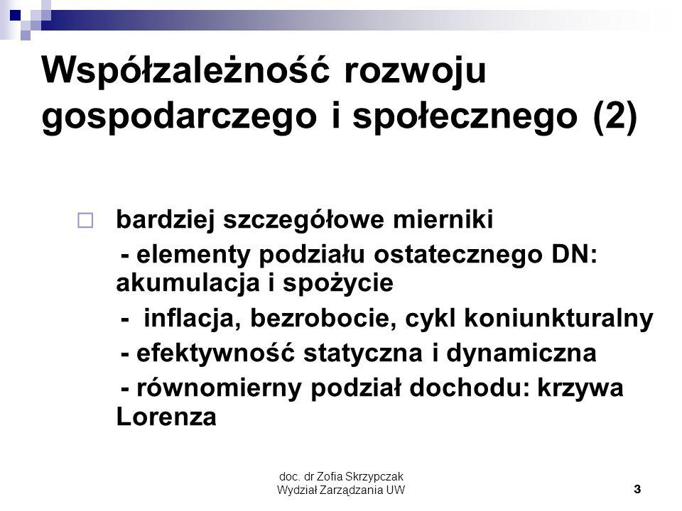 doc. dr Zofia Skrzypczak Wydział Zarządzania UW3 Współzależność rozwoju gospodarczego i społecznego (2)  bardziej szczegółowe mierniki - elementy pod