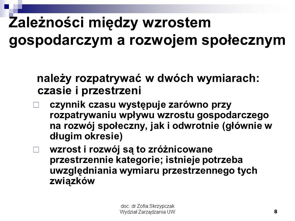 doc. dr Zofia Skrzypczak Wydział Zarządzania UW8 Zależności między wzrostem gospodarczym a rozwojem społecznym należy rozpatrywać w dwóch wymiarach: c